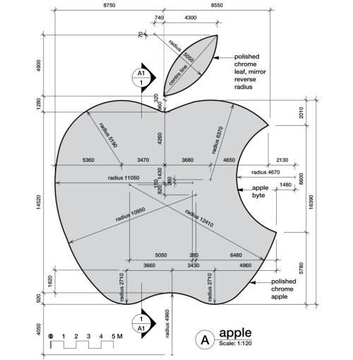 apple_measurements