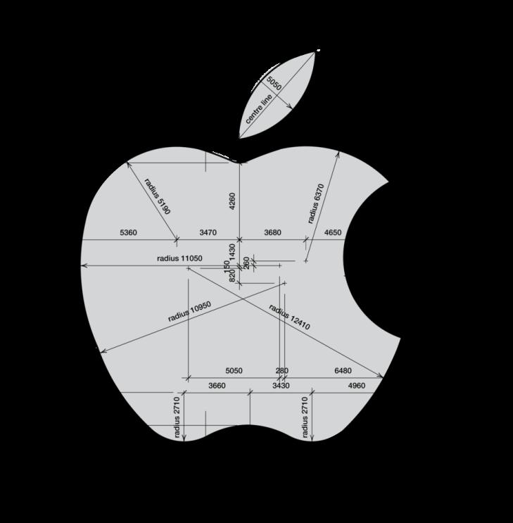 apple_measurements